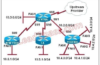 Introduction to Networks Version 6 – ITN Chapter 6 Exam