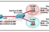 Introduction to Networks Version 6 – ITN Chapter 11 Exam