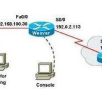 Routing and Switching Essentials Version 6 – RSE 6.0 Chapter 3 Exam