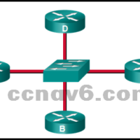 Connecting Networks Version 6 – CN Pretest Exam