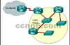 Connecting Networks Version 6 – CCNA 6.0 CN SIC Chapter 3