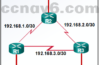 Connecting Networks Version 6 – CN Chapter 7 Exam